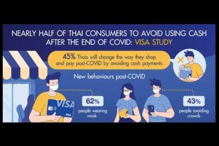 VISA調査でタイ人の半数が「キャッシュを使いたくない」